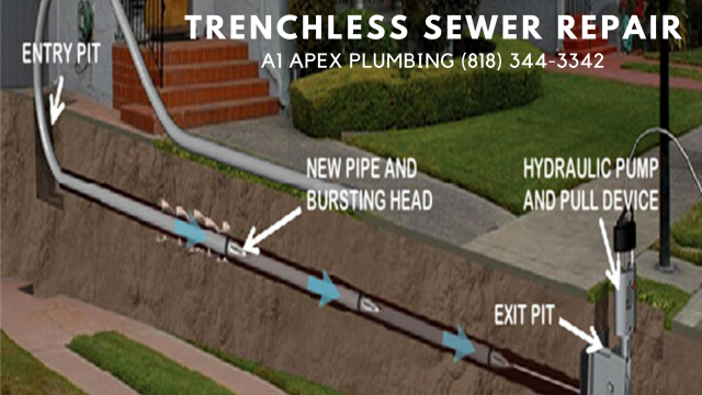 Trenchless Sewer Repair in Los Angeles